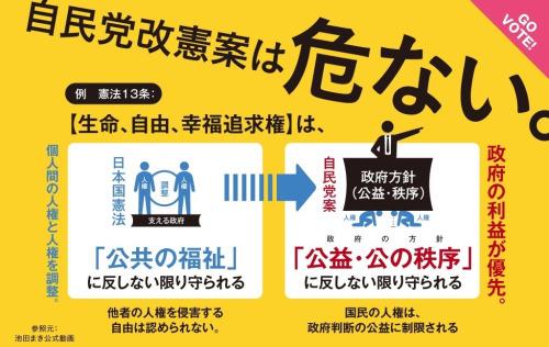 自民党改憲案
