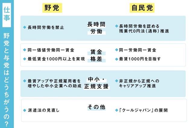 s_POST_hikaku_hataraku_00