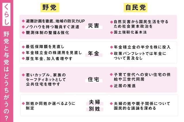 s_POST_hikaku_kurashi_00