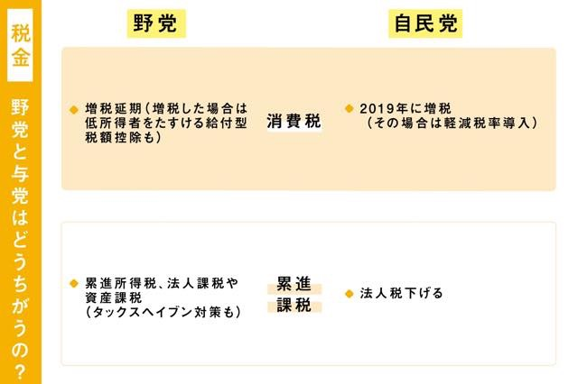 s_POST_hikaku_zei_00