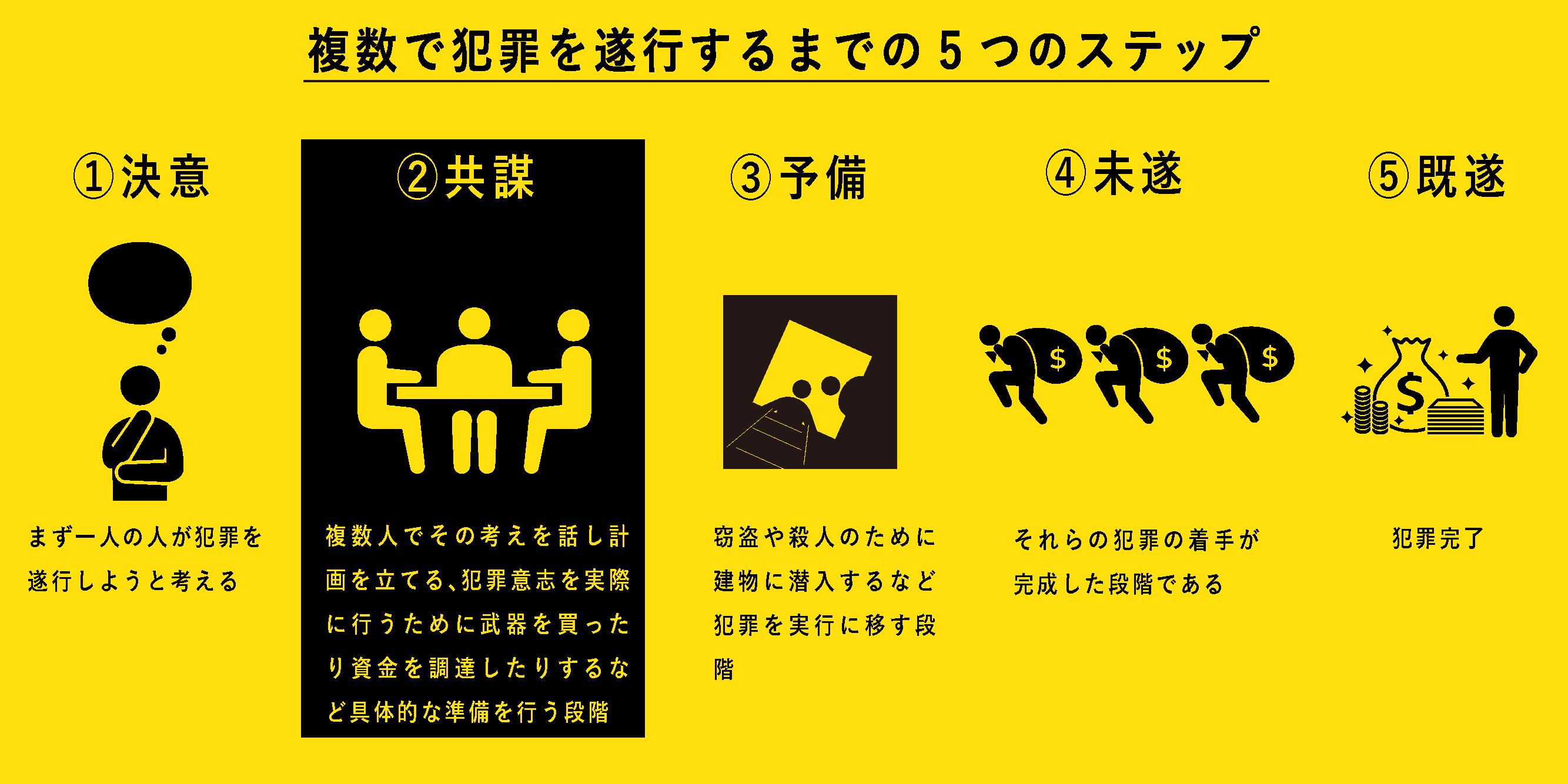 P共謀罪-03